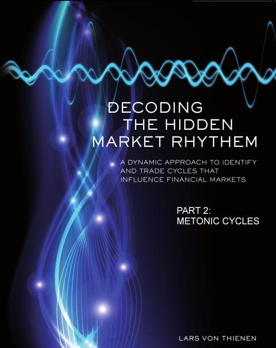 Decoding The Hidden Market Ryhthm Part 2