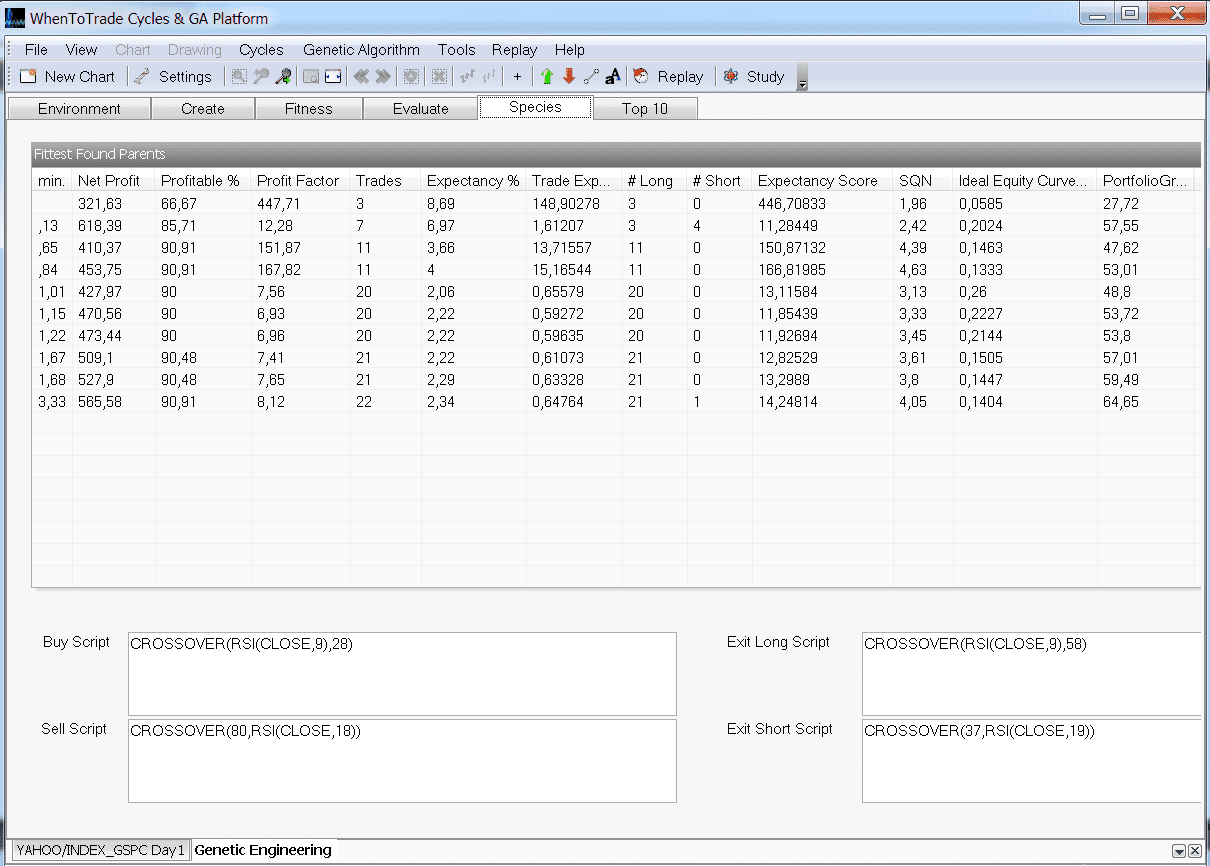 Show running Species with system trade statistics