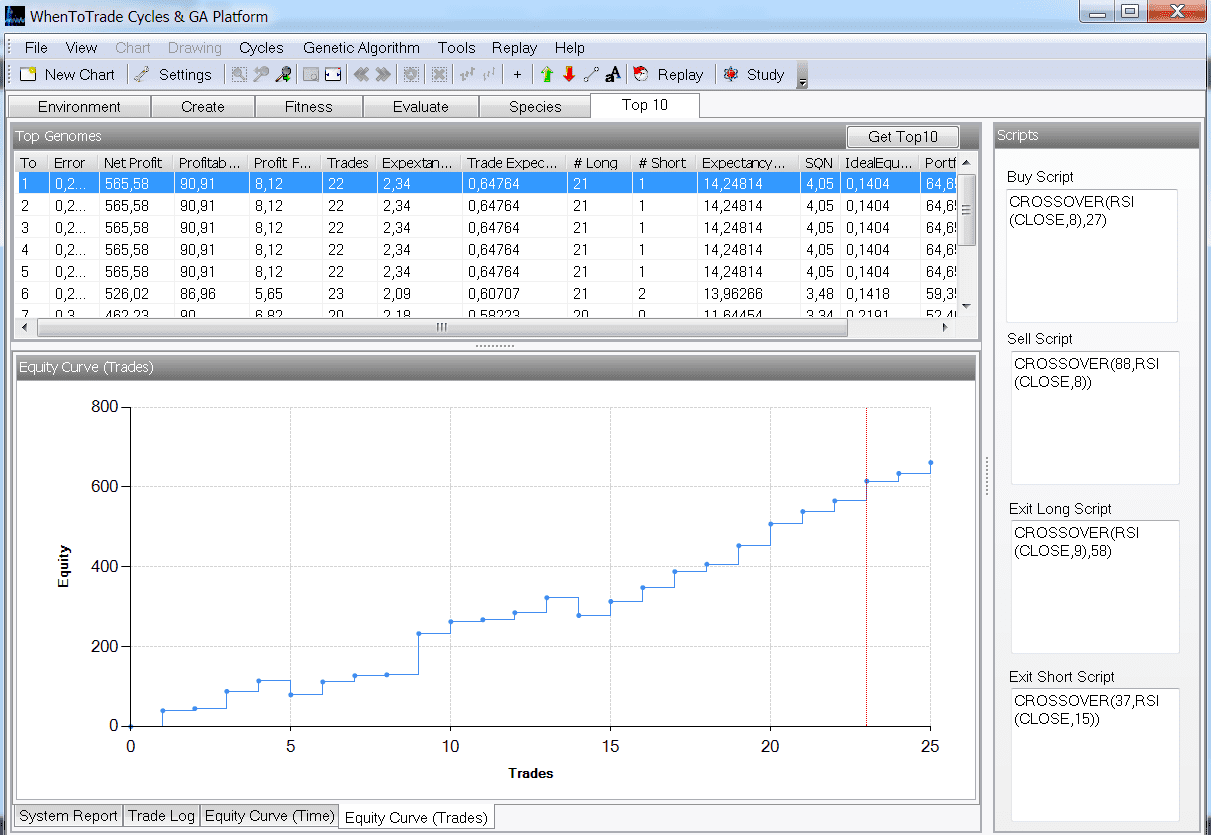 Show Top Genomes with Equity Curve and System Statistics & Script View