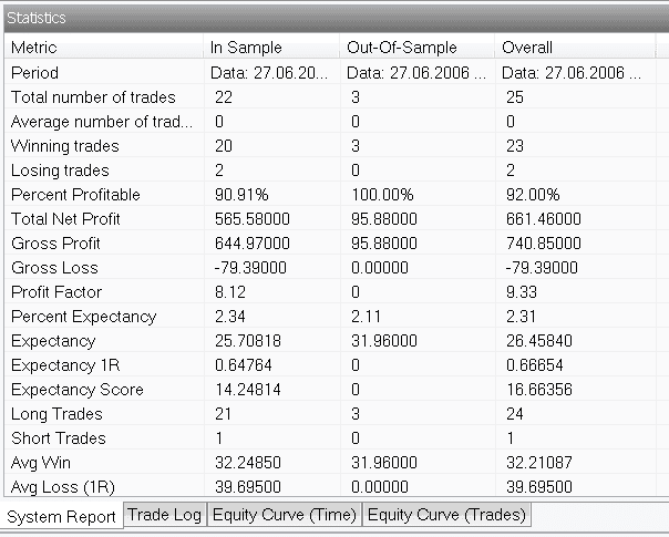 Show detailed trade system statistics for each Genome