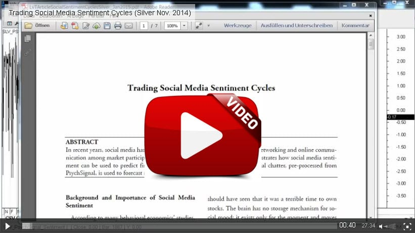 """Video: """"Making of"""" Silver Sentiment Forecast"""